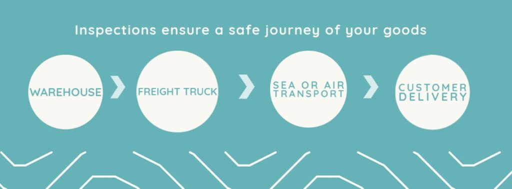 Inspections ensure a safe journey of your goods